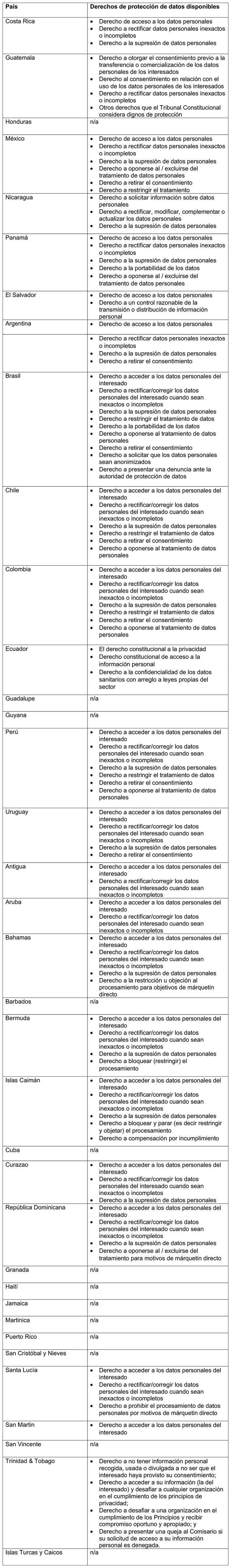 Privacy-022521-3-Spanish