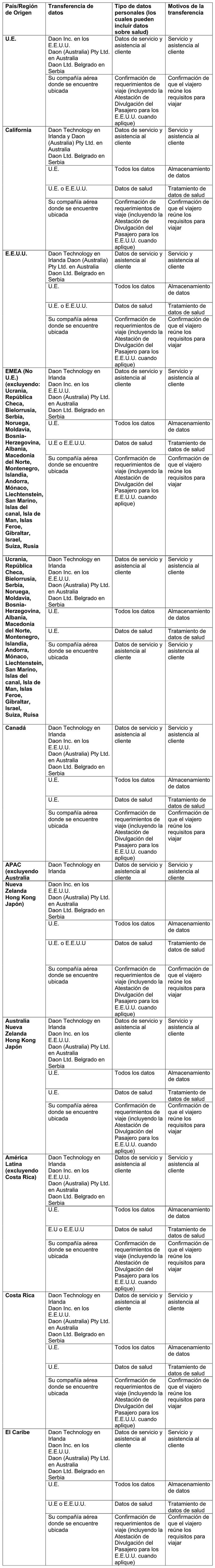 Privacy-022521-4-Spanish
