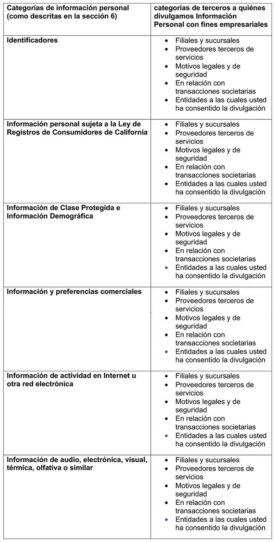 Privacy-022521-Spanish-